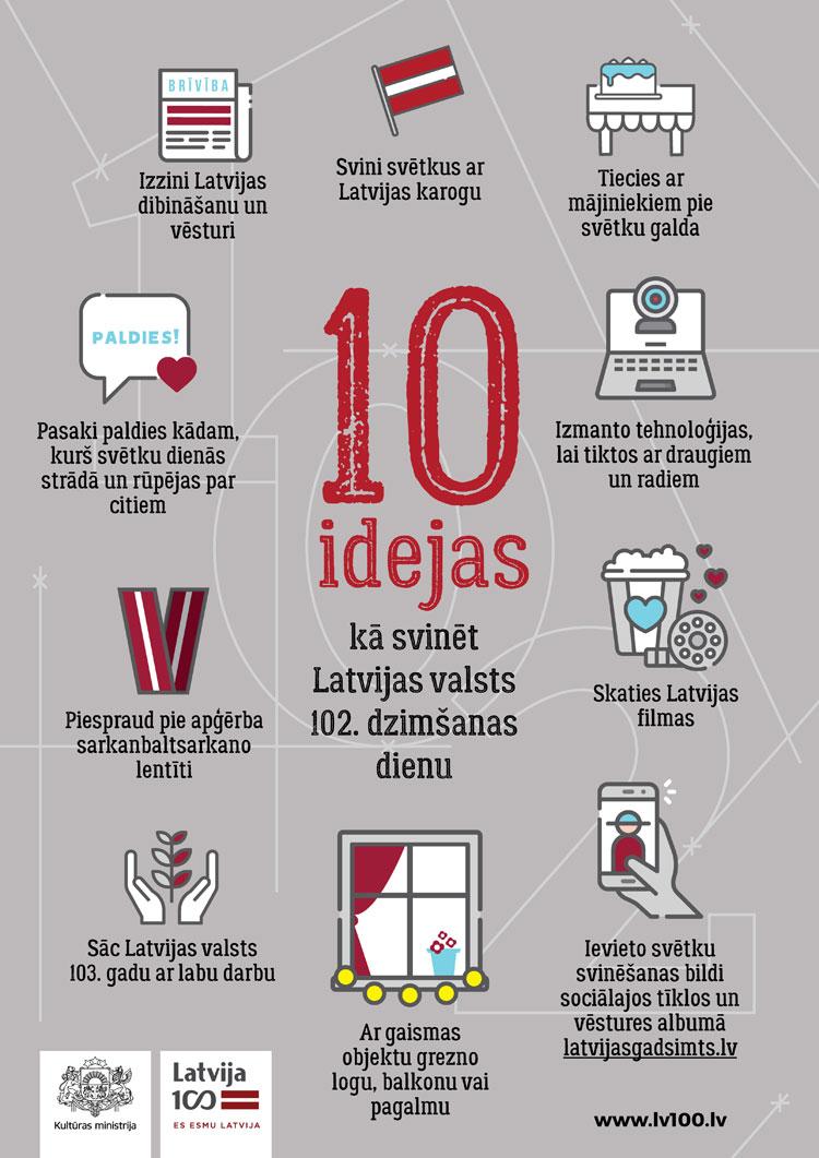 10 ieteikumi, kā svinēt valsts 102. dzimšanas dienu
